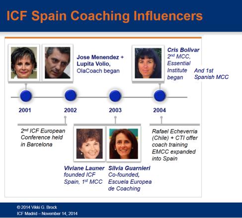 ICF Spain Coaching Influencers